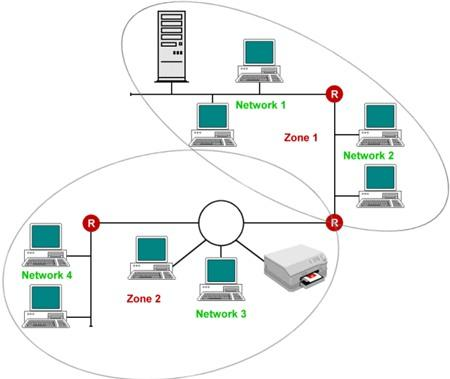Cách thiết kế hệ thống mạng cho gia đình