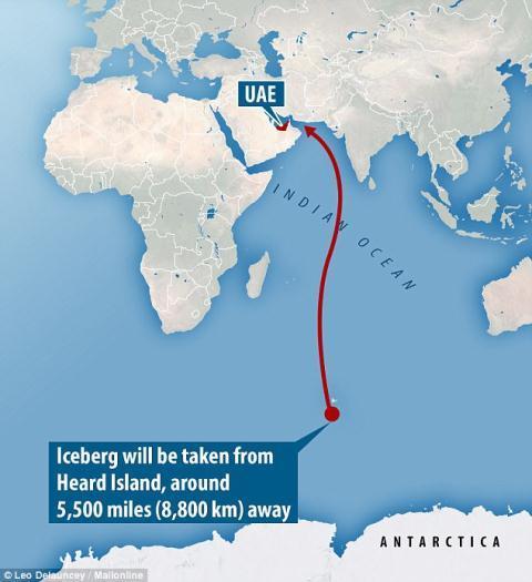 Các tiểu vương quốc Arab Thống nhất (UAE) tính kéo băng Nam Cực về làm nước uống