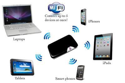 Tìm hiểu về Wifi cách hoạt động của Wifi